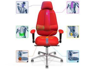 Το σύστημα εργονομίας της καρέκλας γραφείου Kulik